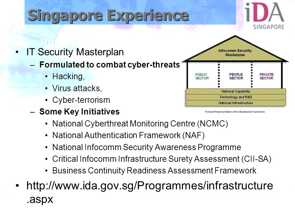 Singapore Experience IT Security Masterplan –Formulated to combat cyber-threats Hacking, Virus attacks, Cyber-terrorism –Some Key Initiatives National Cyberthreat Monitoring Centre (NCMC) National Authentication Framework (NAF) National Infocomm Security Awareness Programme Critical Infocomm Infrastructure Surety Assessment (CII-SA) Business Continuity Readiness Assessment Framework http://www.ida.gov.sg/Programmes/infrastructure.aspx