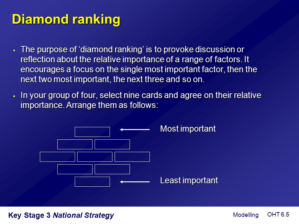 Key Stage 3 National Strategy Diamond ranking  The purpose of 'diamond ranking' is to provoke discussion or reflection about the relative importance