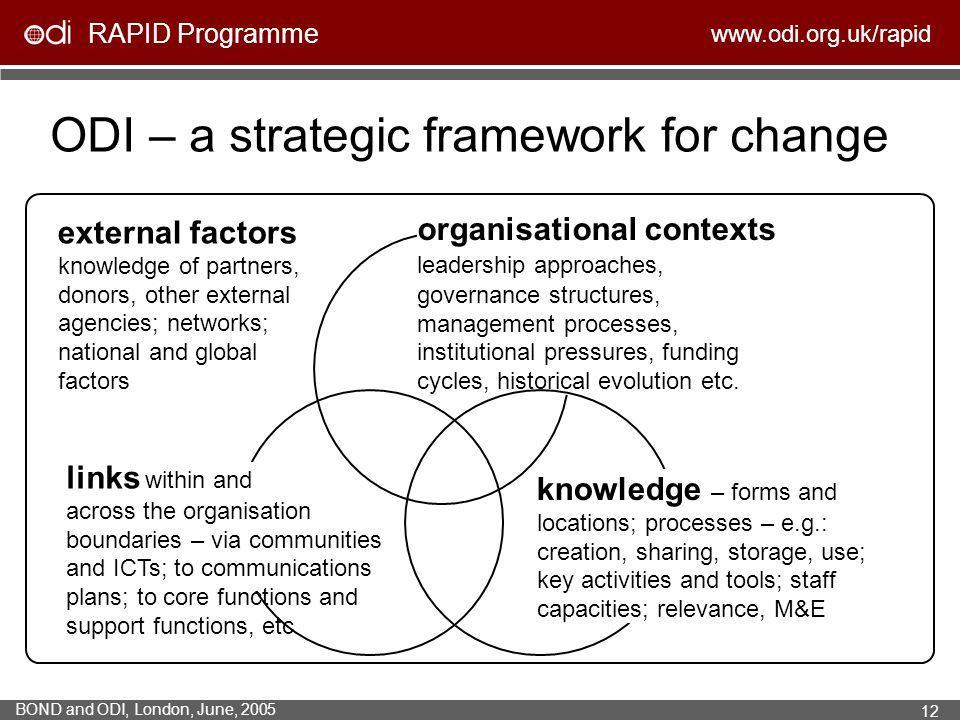 RAPID Programme www.odi.org.uk/rapid BOND and ODI, London, June, 2005 12 ODI – a strategic framework for change organisational contexts leadership app