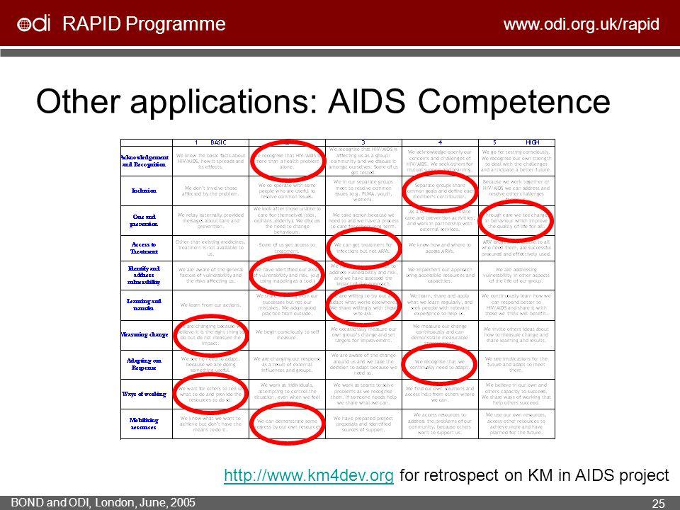 RAPID Programme www.odi.org.uk/rapid BOND and ODI, London, June, 2005 25 Other applications: AIDS Competence http://www.km4dev.orghttp://www.km4dev.or