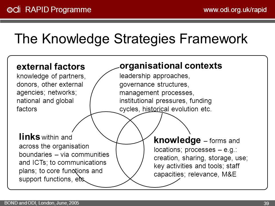 RAPID Programme www.odi.org.uk/rapid BOND and ODI, London, June, 2005 39 The Knowledge Strategies Framework organisational contexts leadership approac