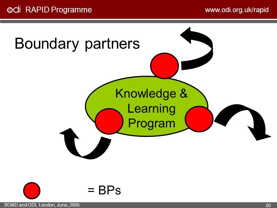 RAPID Programme www.odi.org.uk/rapid BOND and ODI, London, June, 2005 50 Boundary partners = BPs Knowledge & Learning Program