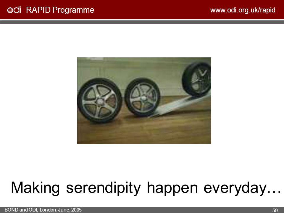RAPID Programme www.odi.org.uk/rapid BOND and ODI, London, June, 2005 59 Making serendipity happen everyday…