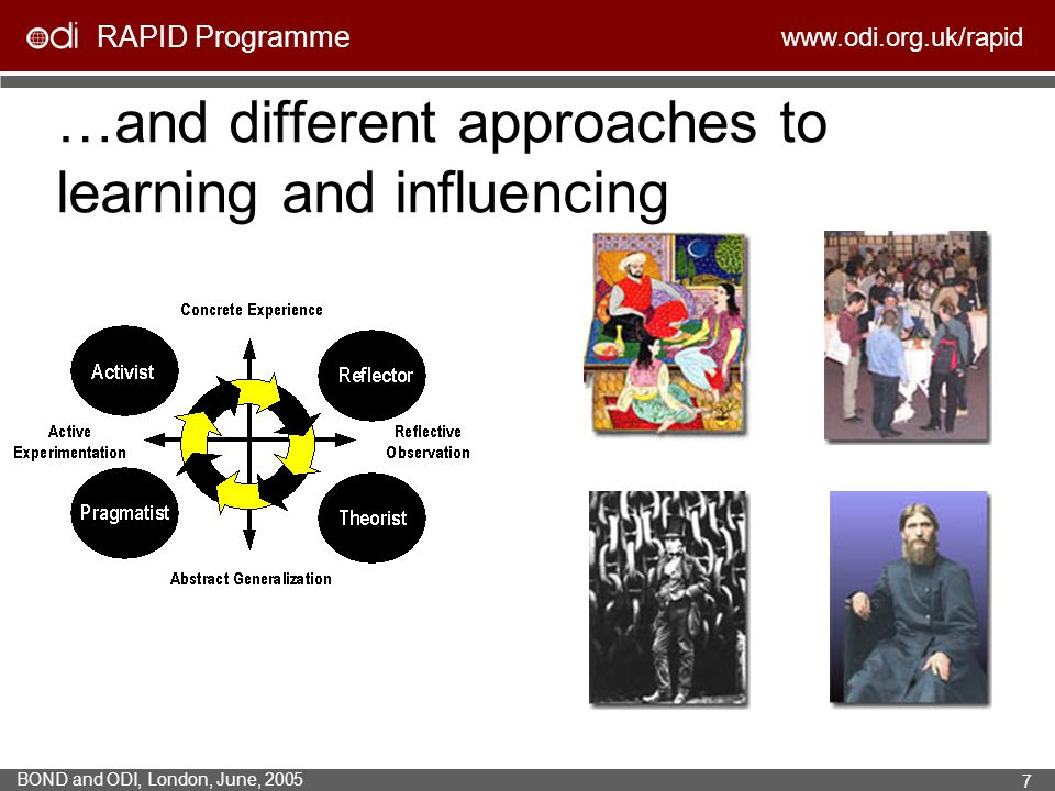 RAPID Programme www.odi.org.uk/rapid BOND and ODI, London, June, 2005 7 …and different approaches to learning and influencing