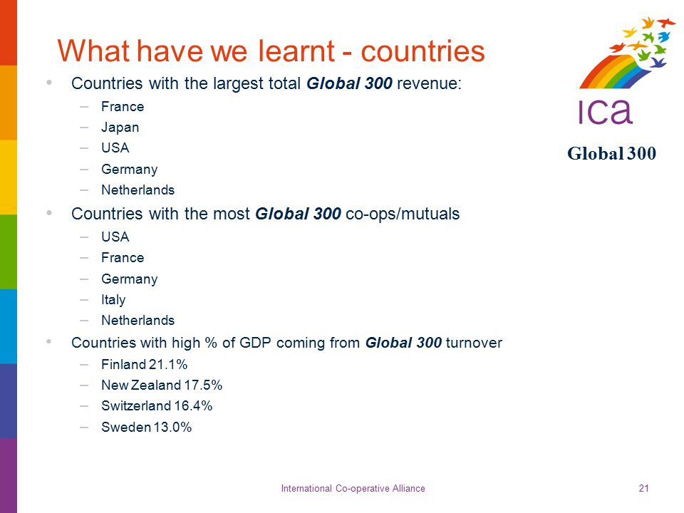 International Co-operative Alliance Global 300 21 What have we learnt - countries Countries with the largest total Global 300 revenue: – France – Japa