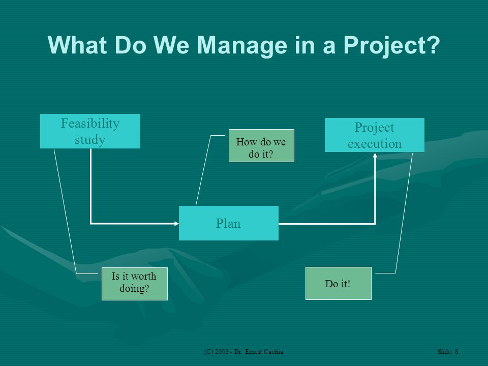 (C) 2003 - Dr. Ernest Cachia Slide: 8 What Do We Manage in a Project.