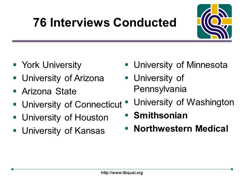 http://www.libqual.org 76 Interviews Conducted §York University §University of Arizona §Arizona State §University of Connecticut §University of Housto
