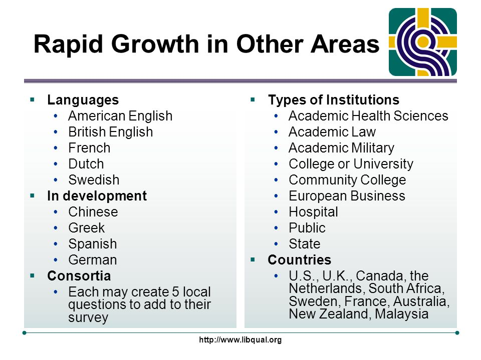 http://www.libqual.org Rapid Growth in Other Areas §Languages American English British English French Dutch Swedish §In development Chinese Greek Spanish German §Consortia Each may create 5 local questions to add to their survey §Types of Institutions Academic Health Sciences Academic Law Academic Military College or University Community College European Business Hospital Public State §Countries U.S., U.K., Canada, the Netherlands, South Africa, Sweden, France, Australia, New Zealand, Malaysia