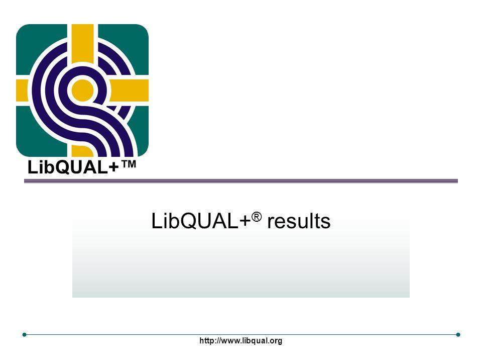 LibQUAL+™ http://www.libqual.org LibQUAL+ ® results