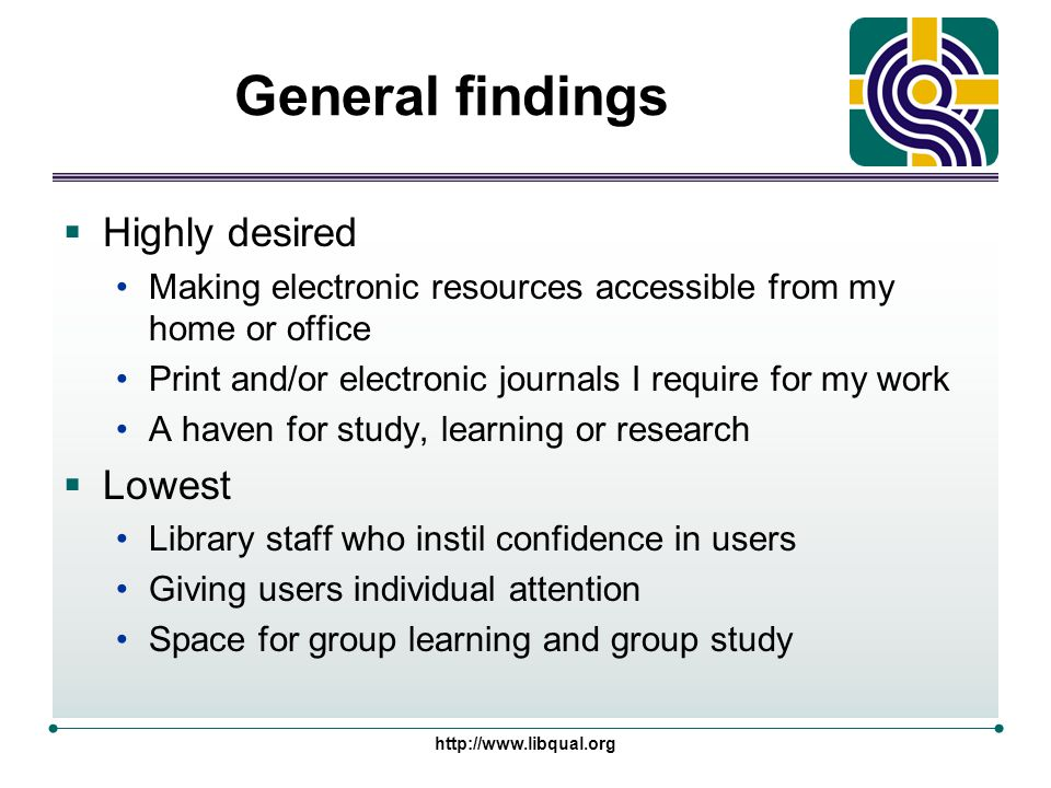 http://www.libqual.org General findings §Highly desired Making electronic resources accessible from my home or office Print and/or electronic journals I require for my work A haven for study, learning or research §Lowest Library staff who instil confidence in users Giving users individual attention Space for group learning and group study