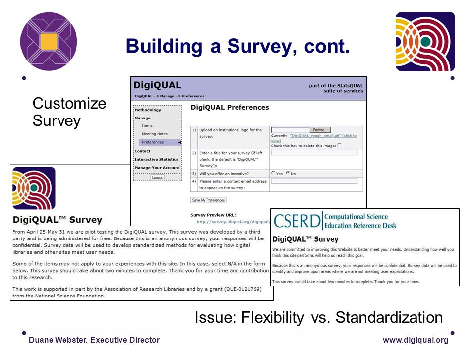 Duane Webster, Executive Director Customize Survey Issue: Flexibility vs.