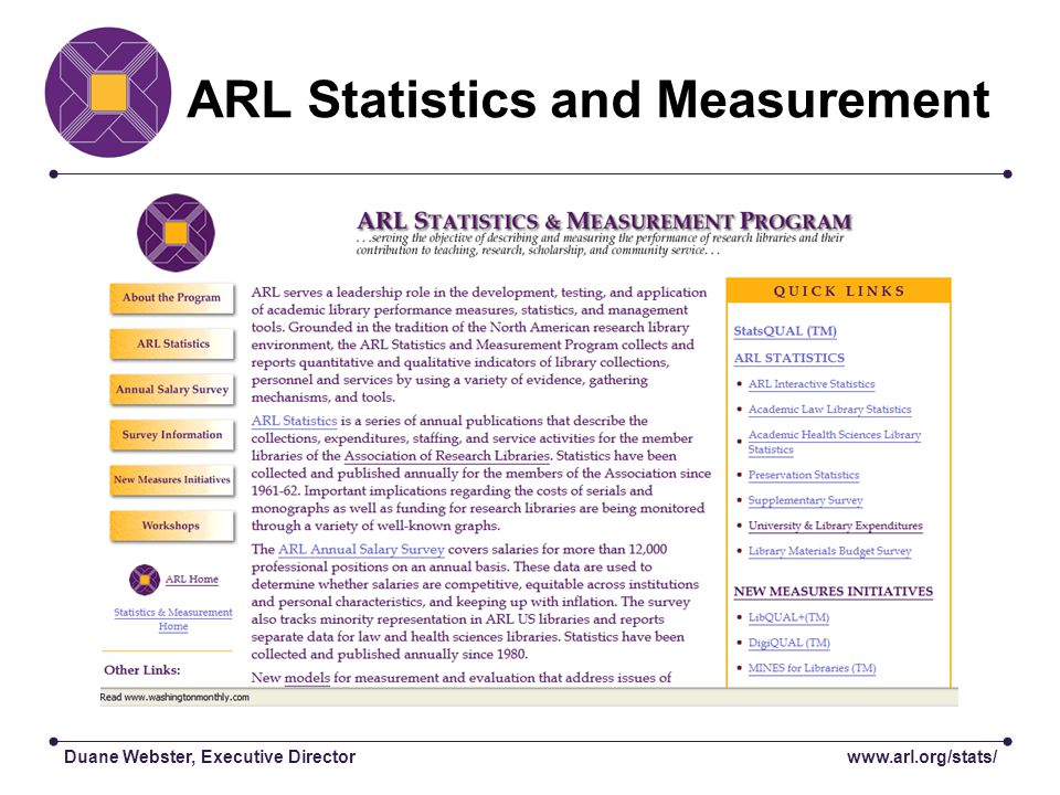 Duane Webster, Executive Director ARL Statistics and Measurement www.arl.org/stats/