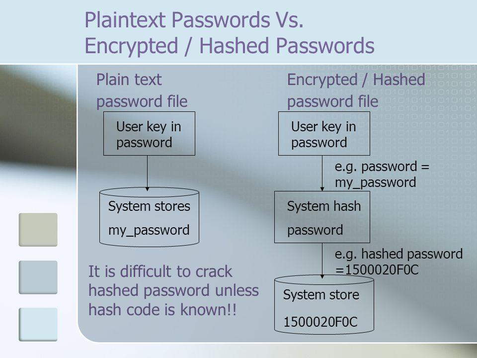 Plaintext Passwords Vs.