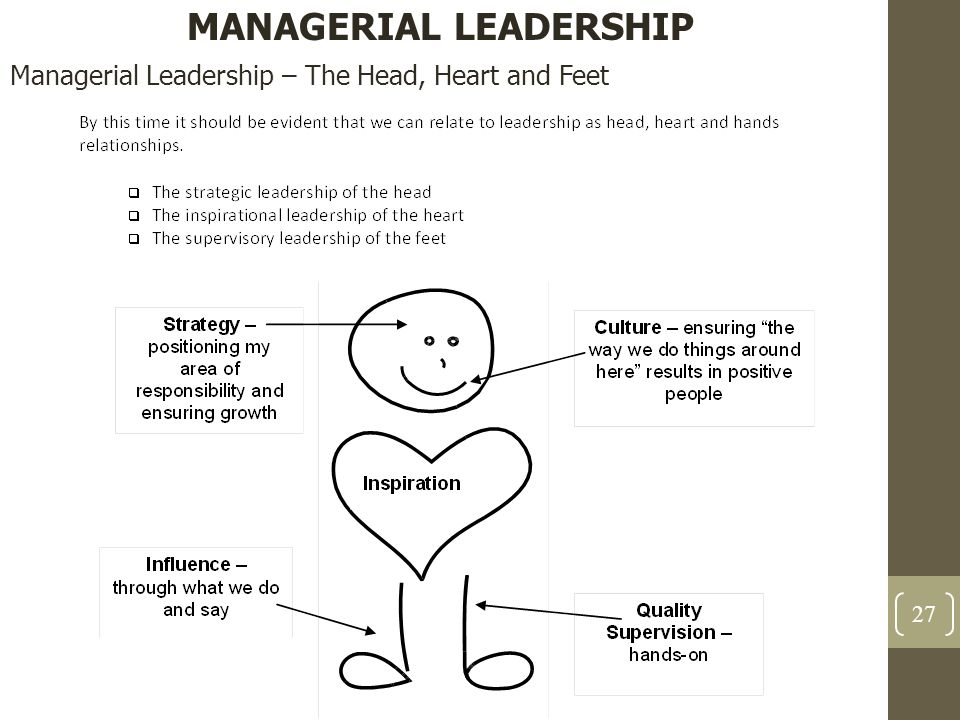 MANAGERIAL LEADERSHIP Managerial Leadership – The Head, Heart and Feet 27