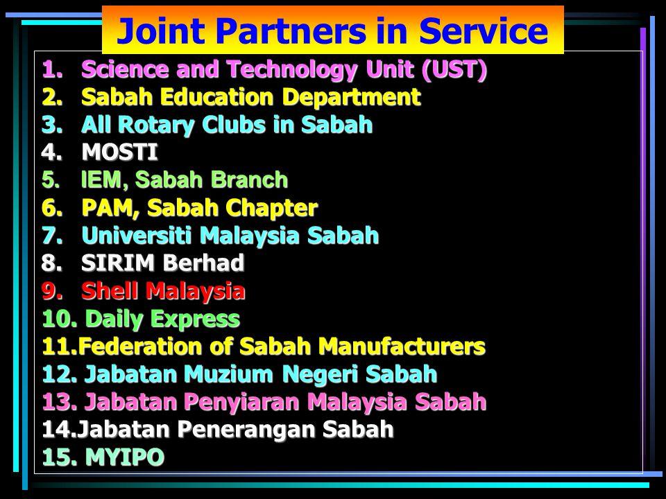 SINDEX Pameran Rekacipta dan Rekabentuk Sabah Sindex History SINDEX 1998 – RC Kota Kinabalu SINDEX 2000 – RC Likas Bay SINDEX 2002 – RC Sutera Kinabal
