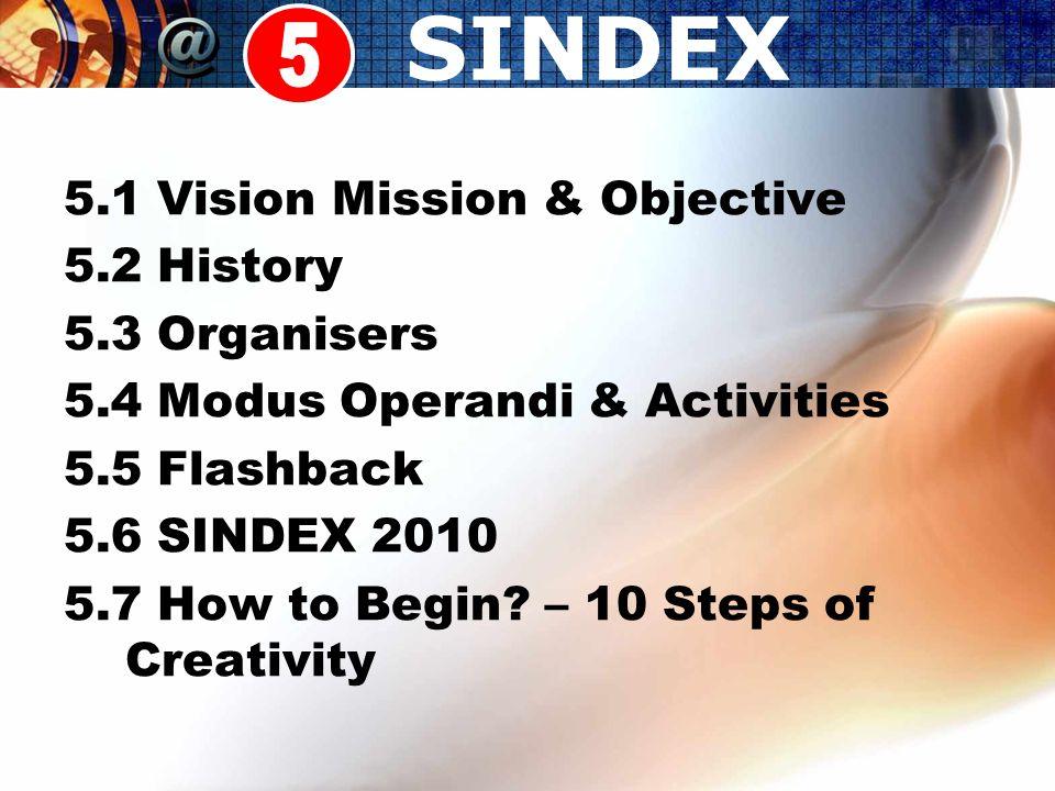 SINDEX SINDEX