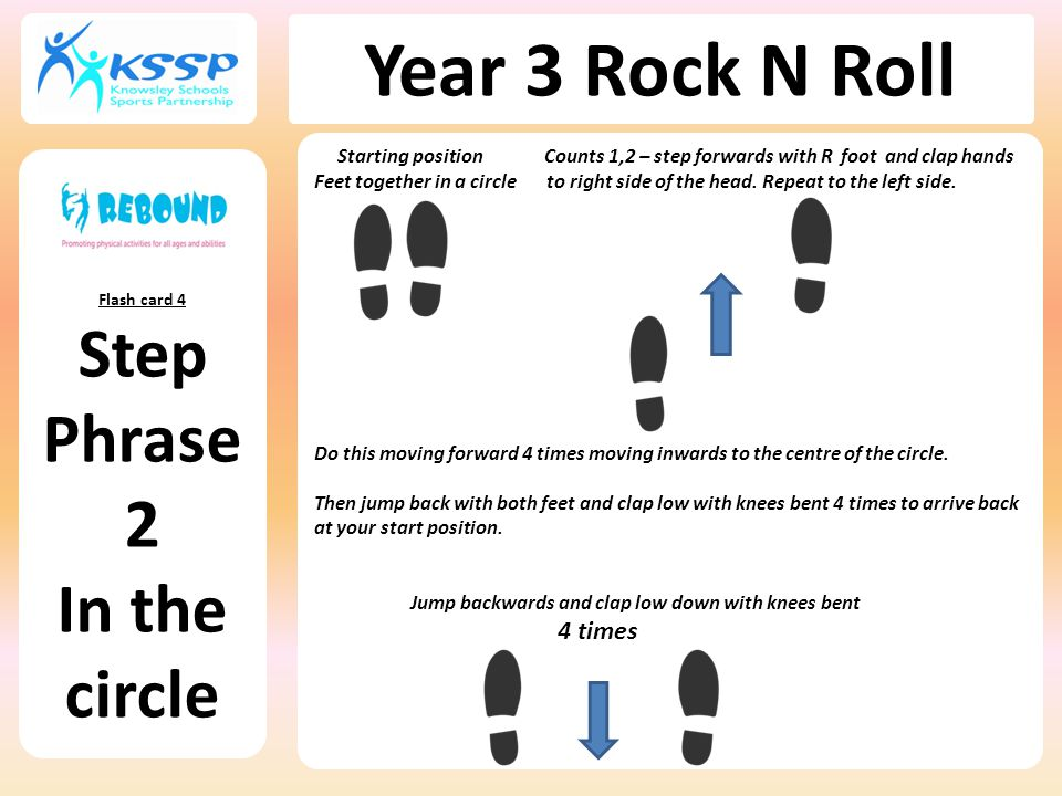 Year 3 Rock N Roll Starting position Counts 1,2 – step forwards with R foot and clap hands Feet together in a circle to right side of the head.