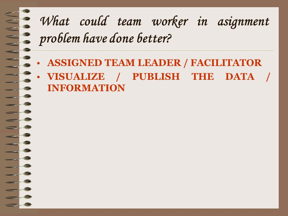What could team worker in asignment problem have done better? ASSIGNED TEAM LEADER / FACILITATOR VISUALIZE / PUBLISH THE DATA / INFORMATION