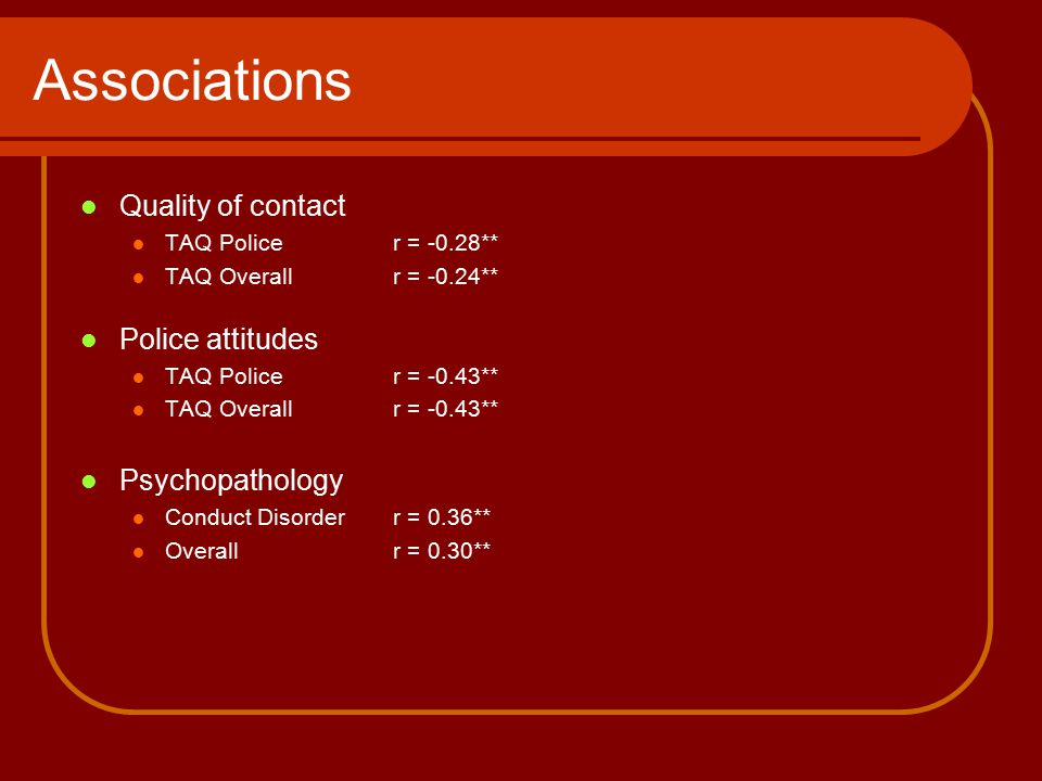 Associations Quality of contact TAQ Policer = -0.28** TAQ Overallr = -0.24** Police attitudes TAQ Policer = -0.43** TAQ Overallr = -0.43** Psychopathology Conduct Disorderr = 0.36** Overallr = 0.30**