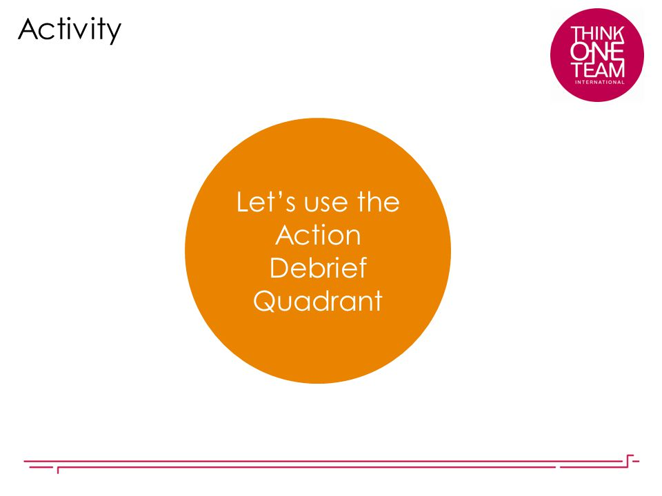 Activity Let's use the Action Debrief Quadrant