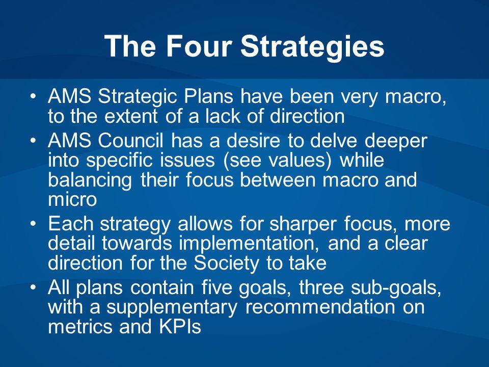 The Four Plans AMS 203 Access AMS Engag e AMS Ignite AMS Invest AMS