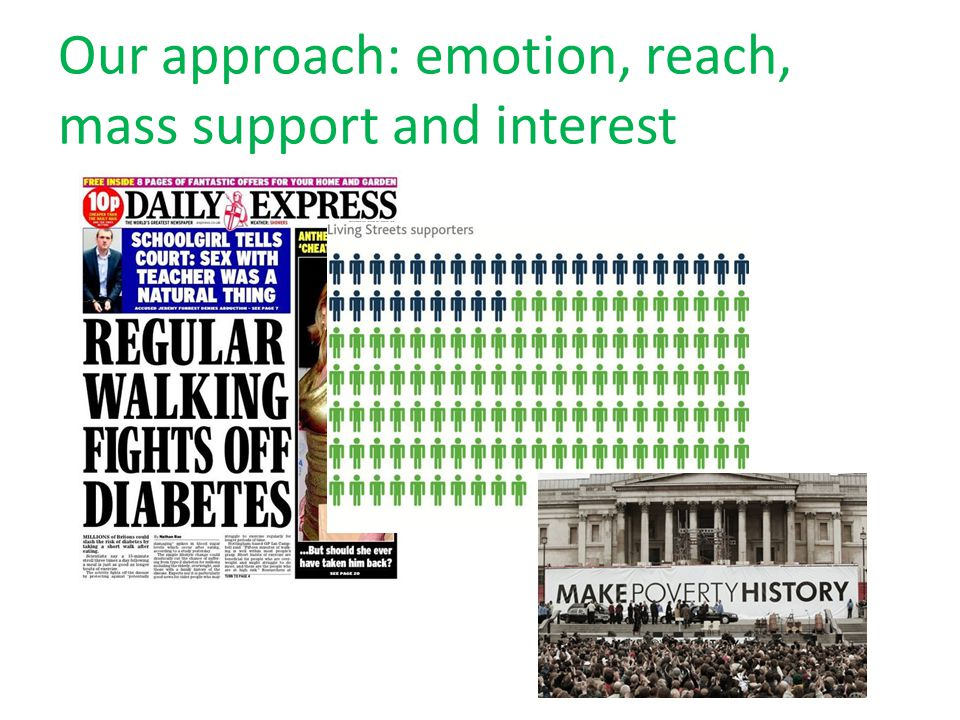 Our approach: emotion, reach, mass support and interest