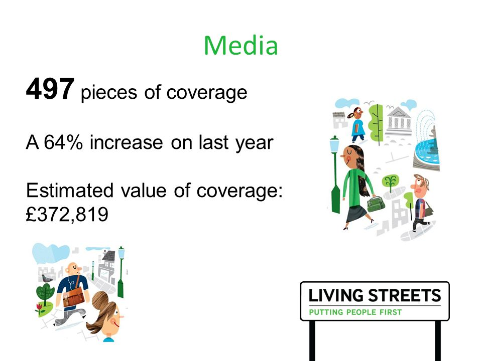 Media 497 pieces of coverage A 64% increase on last year Estimated value of coverage: £372,819
