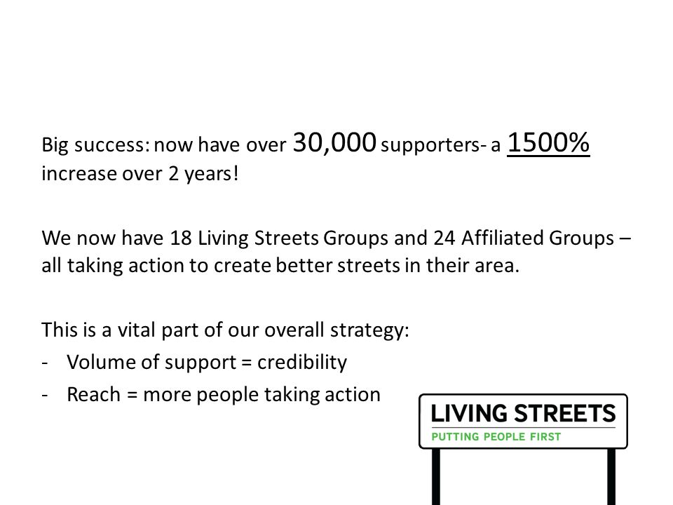 Big success: now have over 30,000 supporters- a 1500% increase over 2 years.