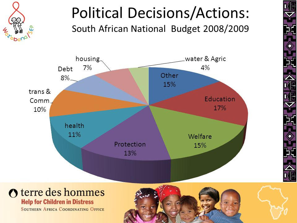 Political Decisions/Actions Resource allocation and subsequent use results from political decisions.