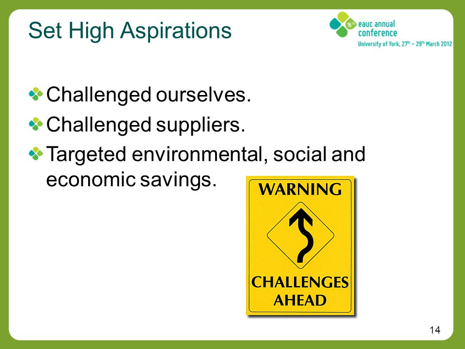 14 Set High Aspirations Challenged ourselves. Challenged suppliers.