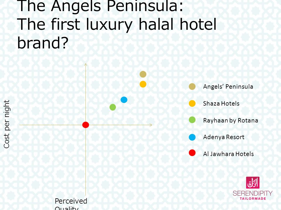 The Angels Peninsula: The first luxury halal hotel brand.