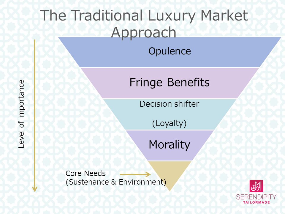 Opulence Fringe Benefits Decision shifter (Loyalty) Morality Core Needs (Sustenance & Environment) The Traditional Luxury Market Approach Level of importance