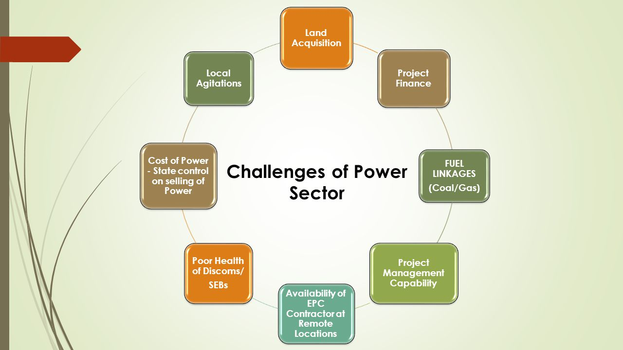 Land Acquisition Project Finance FUEL LINKAGES (Coal/Gas) Project Management Capability Availability of EPC Contractor at Remote Locations Poor Health