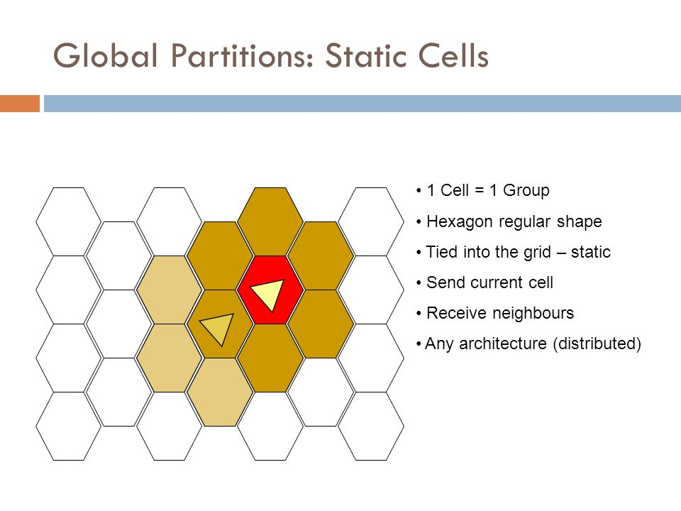 Global Partitions: Static Cells 1 Cell = 1 Group Hexagon regular shape Tied into the grid – static Send current cell Receive neighbours Any architecture (distributed)