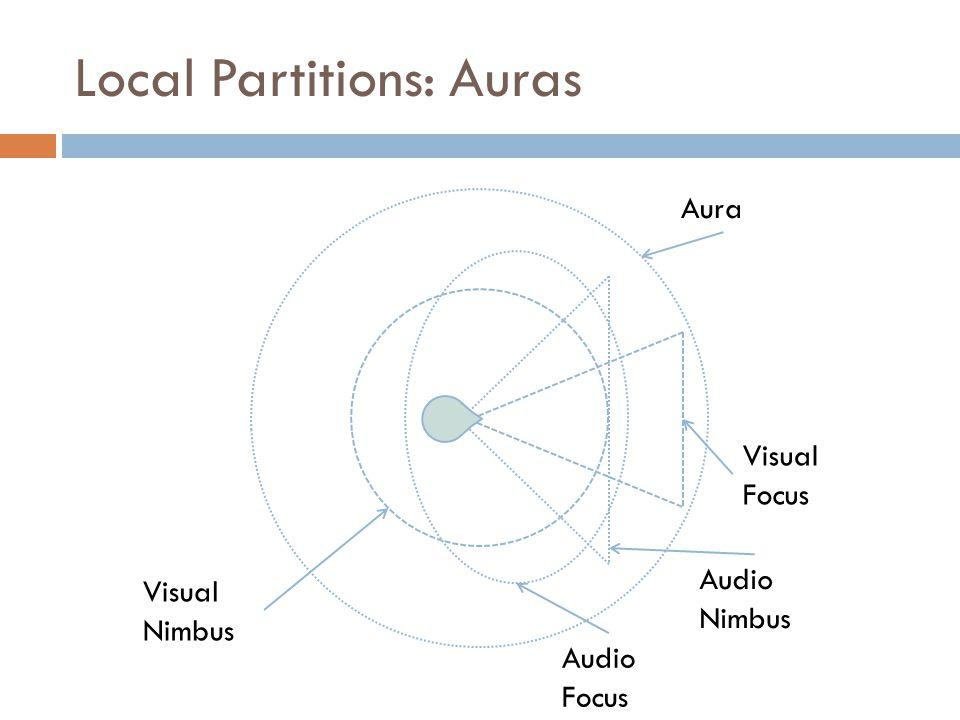 Aura Visual Focus Visual Nimbus Audio Focus Audio Nimbus Local Partitions: Auras