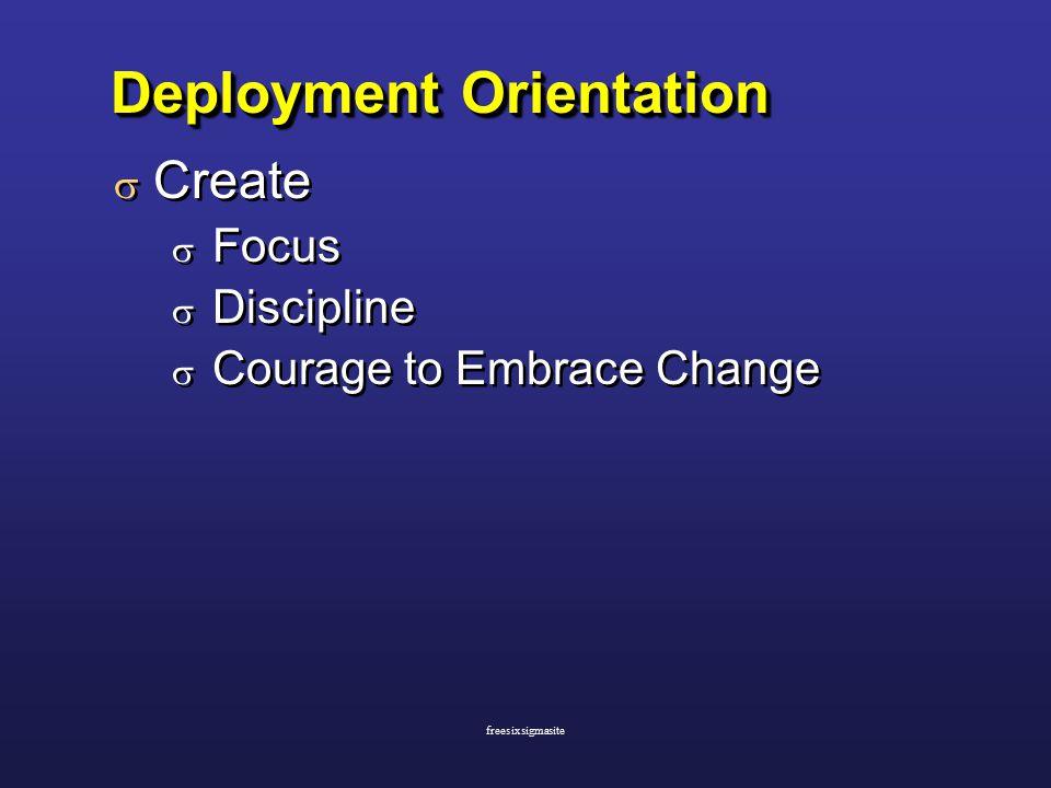 Deployment Orientation  Create  Focus  Discipline  Courage to Embrace Change  Create  Focus  Discipline  Courage to Embrace Change freesixsigmasite