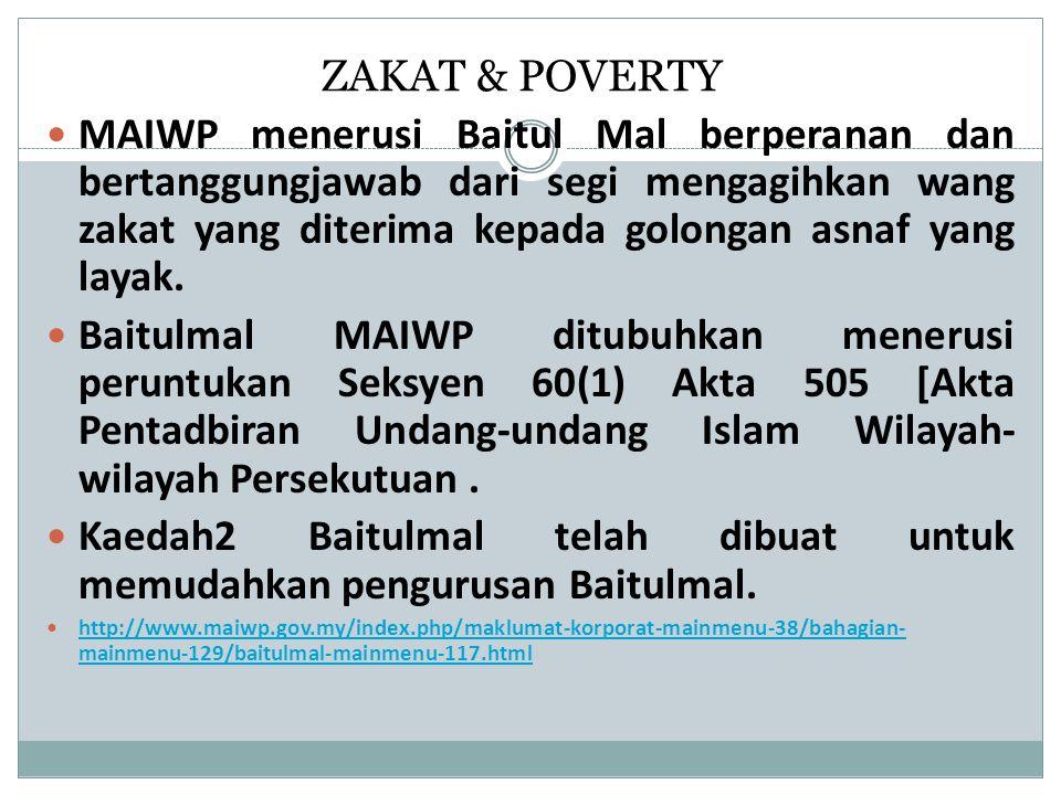 ZAKAT & POVERTY MAIWP menerusi Baitul Mal berperanan dan bertanggungjawab dari segi mengagihkan wang zakat yang diterima kepada golongan asnaf yang la