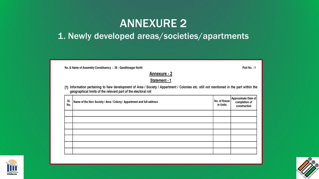ANNEXURE 2 1. Newly developed areas/societies/apartments