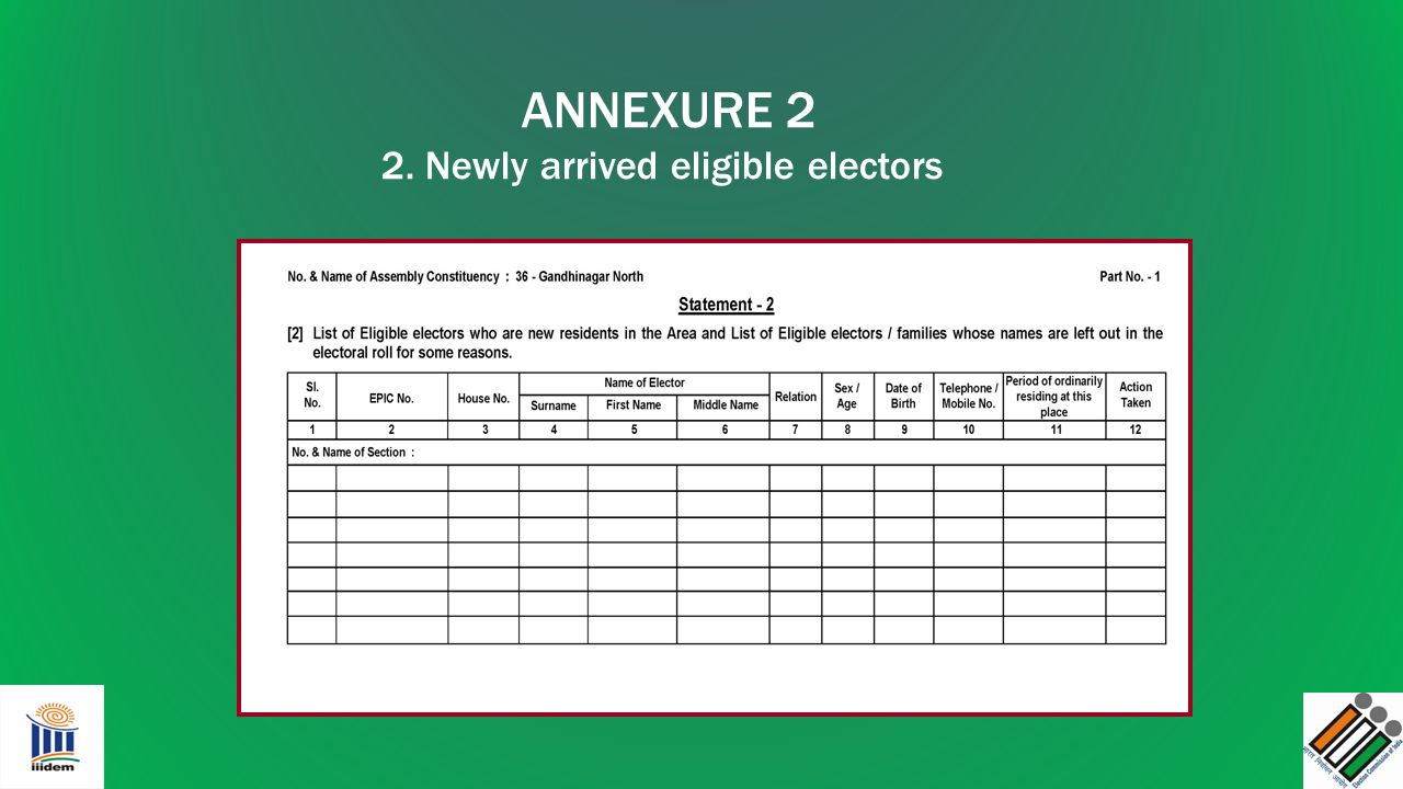 ANNEXURE 2 2. Newly arrived eligible electors