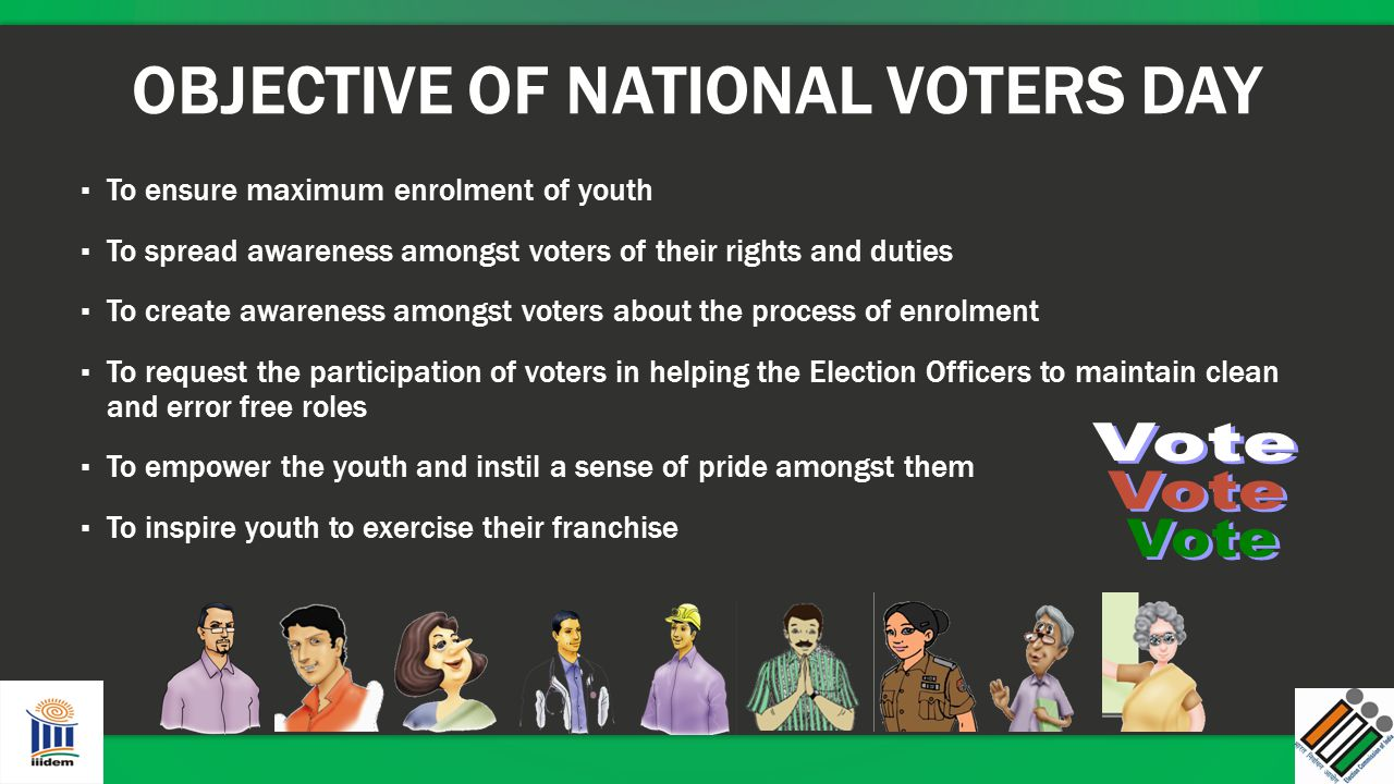 OBJECTIVE OF NATIONAL VOTERS DAY ▪ To ensure maximum enrolment of youth ▪ To spread awareness amongst voters of their rights and duties ▪ To create aw
