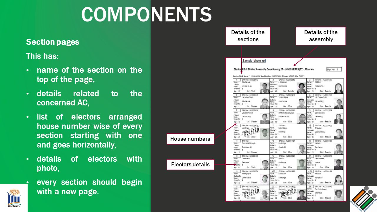 COMPONENTS Section pages This has: name of the section on the top of the page, details related to the concerned AC, list of electors arranged house nu