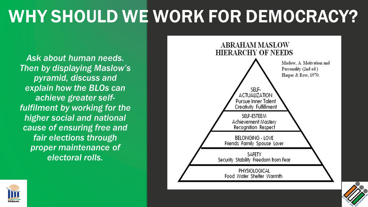 Ask about human needs. Then by displaying Maslow's pyramid, discuss and explain how the BLOs can achieve greater self- fulfilment by working for the h