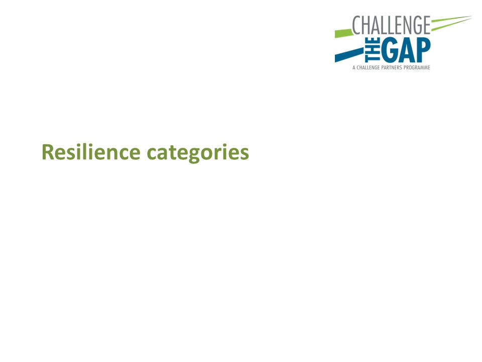 Resilience categories