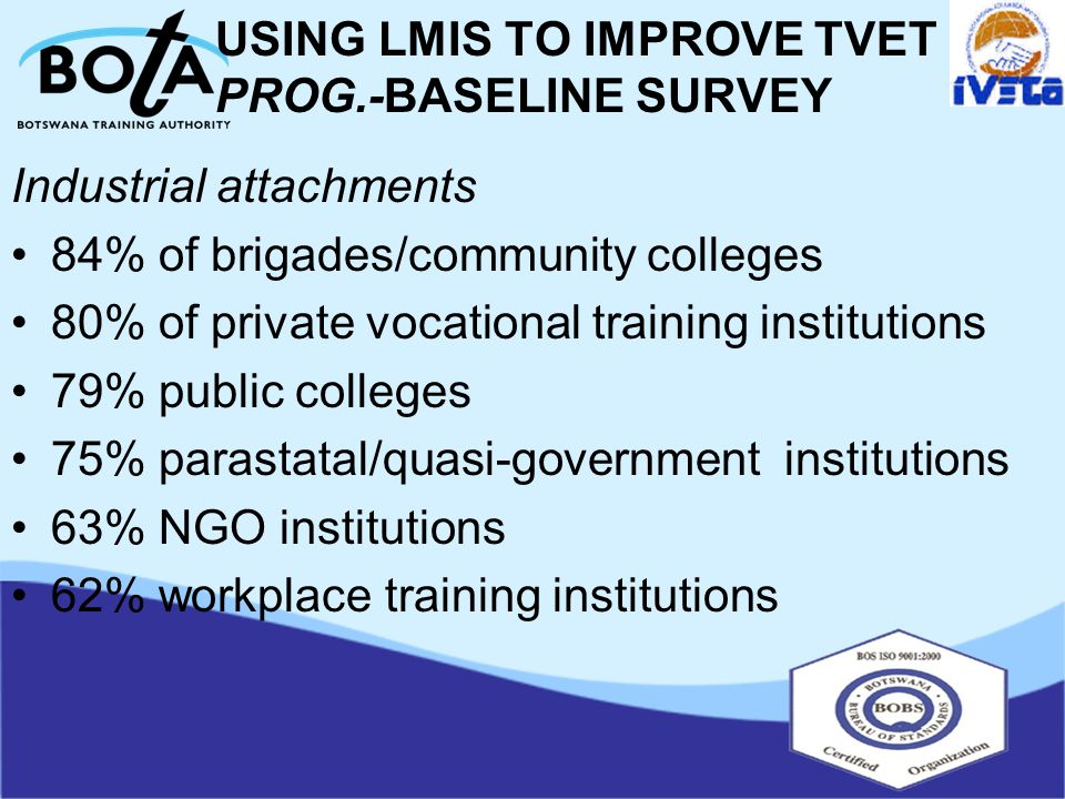 USING LMIS TO IMPROVE TVET PROG.-BASELINE SURVEY Industrial attachments 84% of brigades/community colleges 80% of private vocational training institutions 79% public colleges 75% parastatal/quasi-government institutions 63% NGO institutions 62% workplace training institutions
