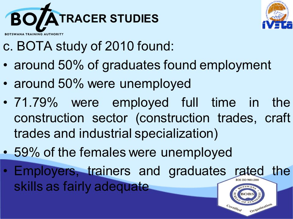 TRACER STUDIES c.