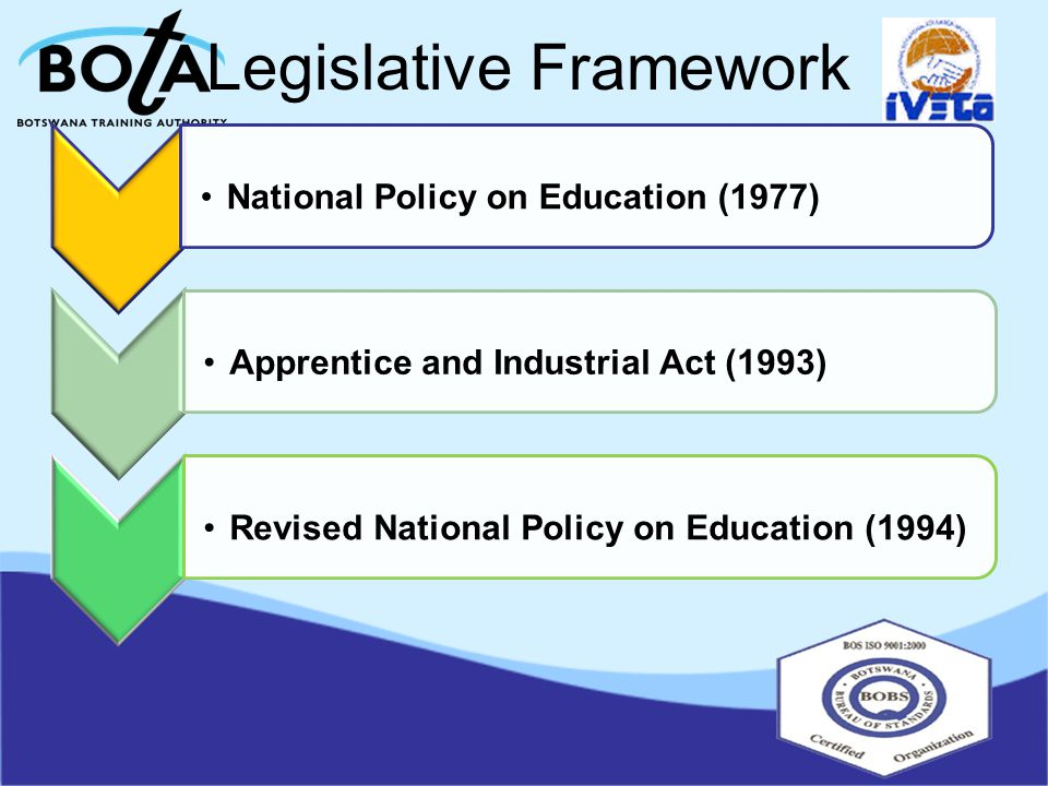 Legislative Framework National Policy on Education (1977 ) Vocational Act (1998) Human Resource Dev.
