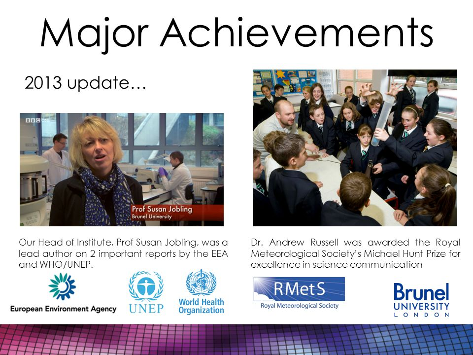 Major Achievements 2013 update… Dr.