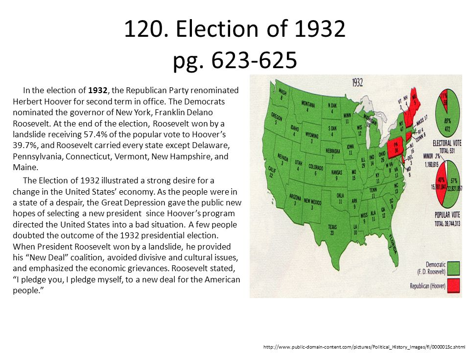 120.Election of 1932 pg.