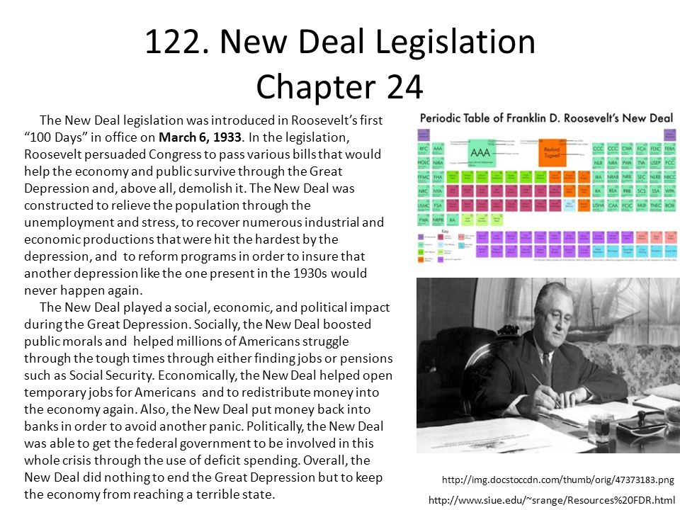 """122. New Deal Legislation Chapter 24 The New Deal legislation was introduced in Roosevelt's first """"100 Days"""" in office on March 6, 1933. In the legisl"""