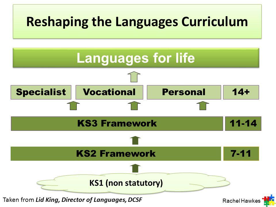 Reshaping the Languages Curriculum Reshaping the Languages Curriculum Languages for life SpecialistVocationalPersonal14+ KS3 Framework11-14 KS1 (non statutory) KS2 Framework 7-11 Rachel Hawkes Taken from Lid King, Director of Languages, DCSF